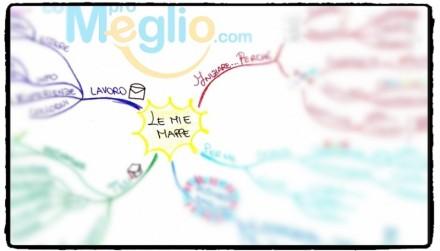 Mappe mentali e vendita